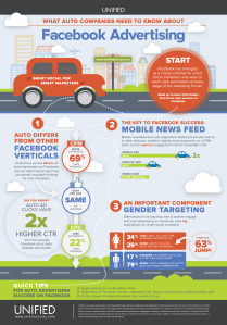 automotive-facebook-advertising-benchmarks_5254cda312599