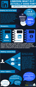 linkedin-whats-it-actually-good-for_524c36a75ebe8